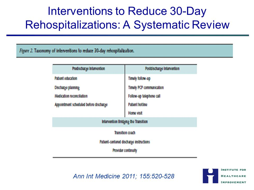 Interventions to Reduce 30-Day Rehospitalizations: A Systematic Review