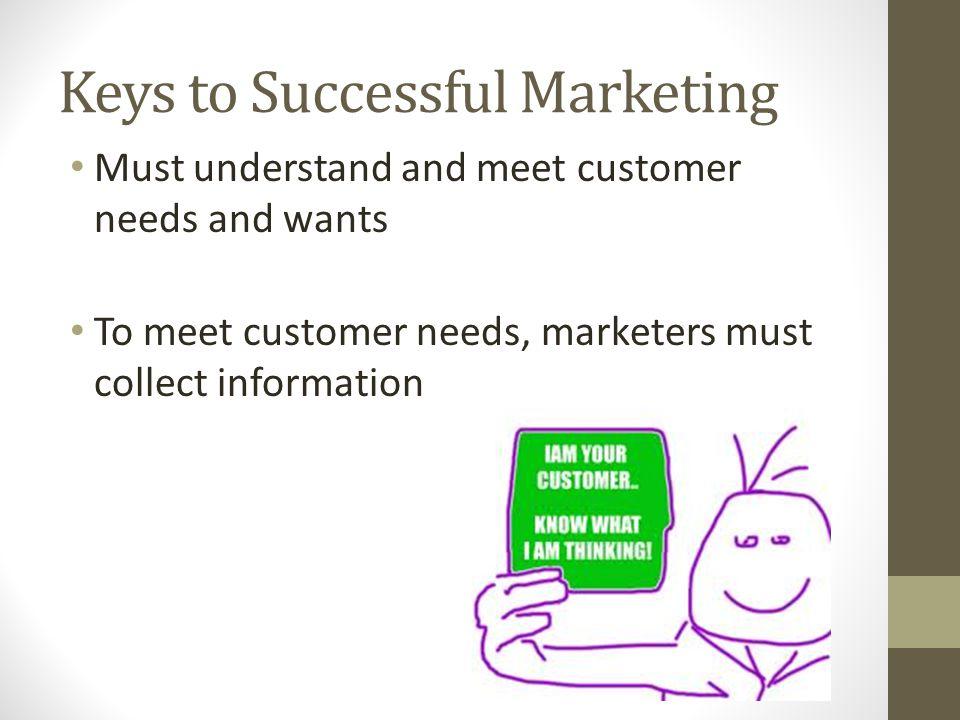 Keys to Successful Marketing