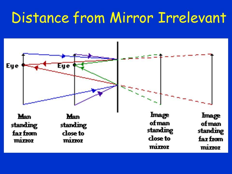 Distance from Mirror Irrelevant