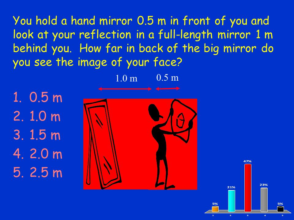 You hold a hand mirror 0.5 m in front of you and look at your reflection in a full-length mirror 1 m behind you. How far in back of the big mirror do you see the image of your face