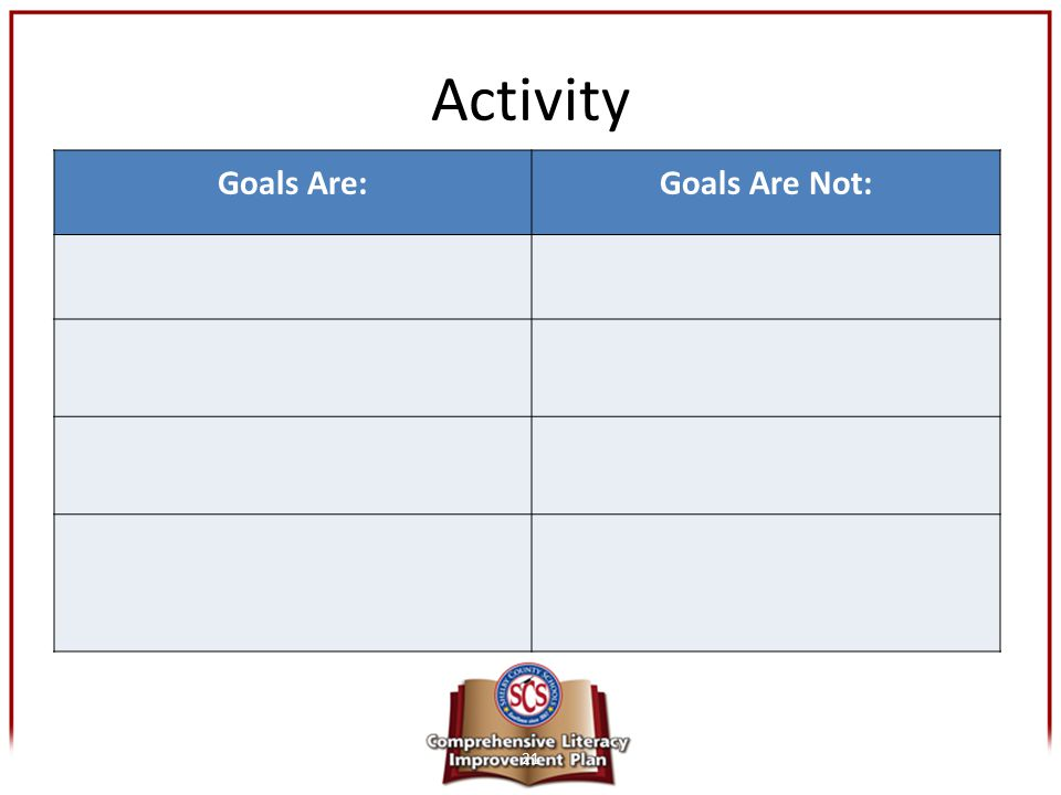 Activity Goals Are: Goals Are Not: