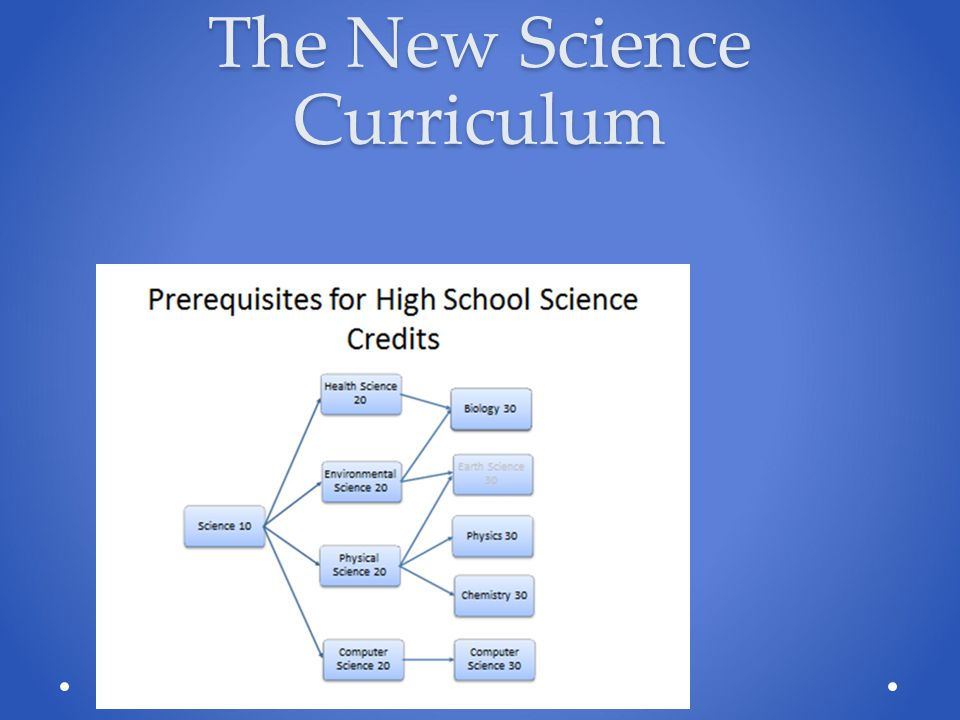 The New Science Curriculum