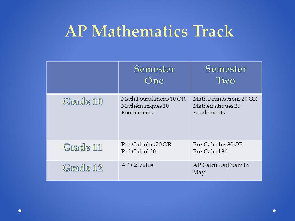 AP Mathematics Track Semester One Two Grade 10 Grade 11 Grade 12