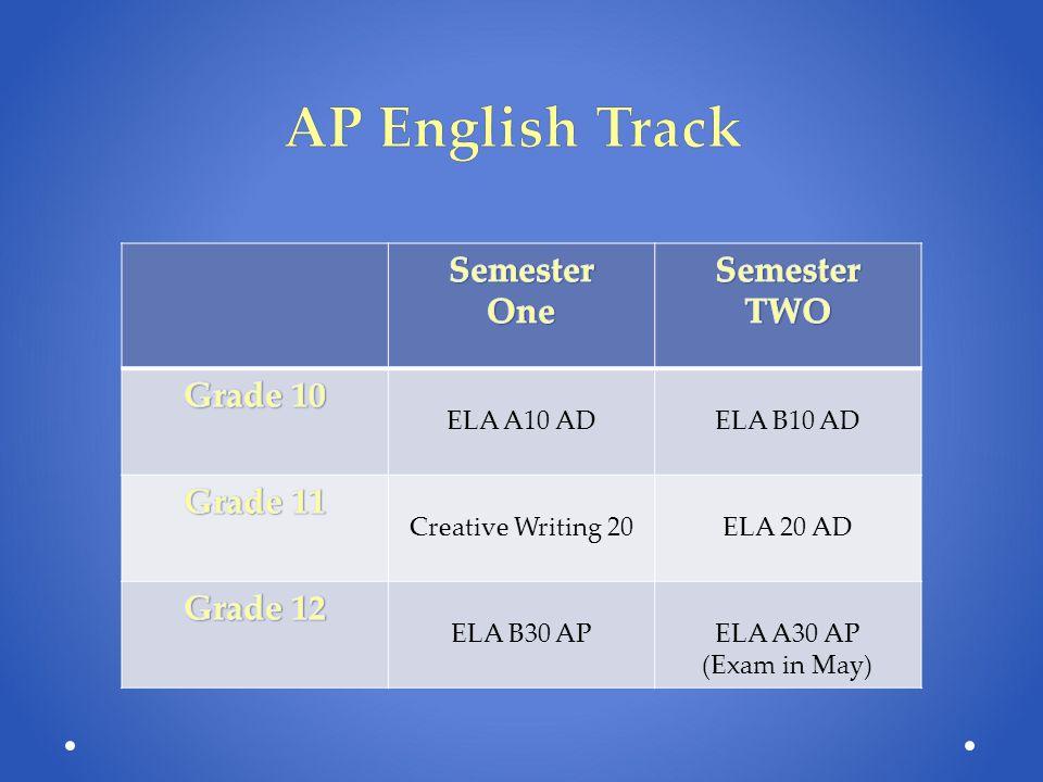 AP English Track Semester One TWO Grade 10 Grade 11 Grade 12