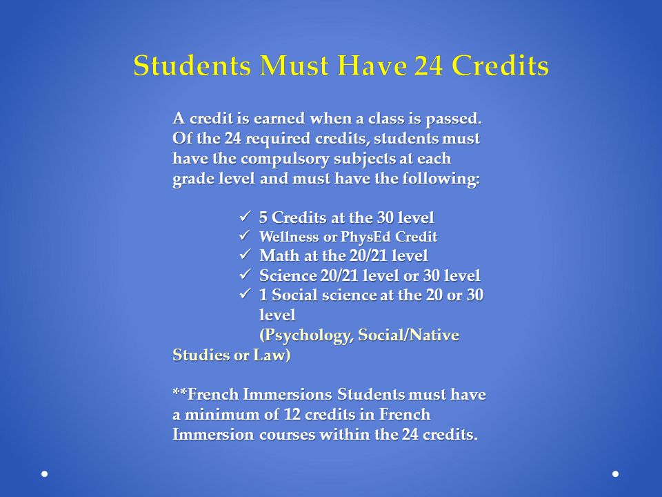 Students Must Have 24 Credits
