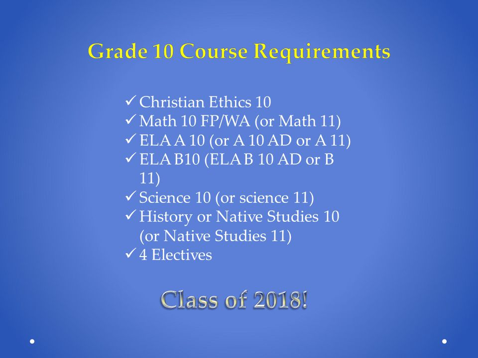 Grade 10 Course Requirements