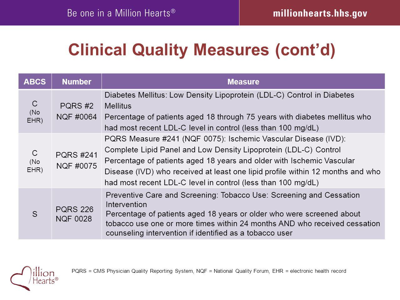 Clinical Quality Measures (cont'd)