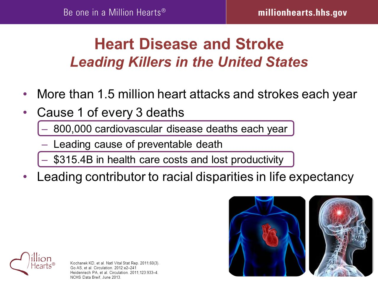 Heart Disease and Stroke Leading Killers in the United States