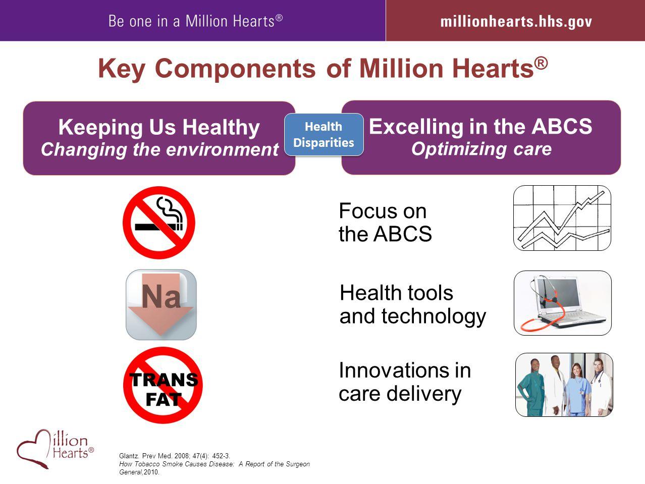 Key Components of Million Hearts®