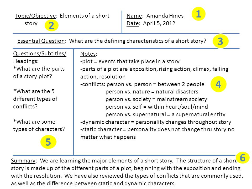 1 2 3 4 5 6 Topic/Objective: Elements of a short story