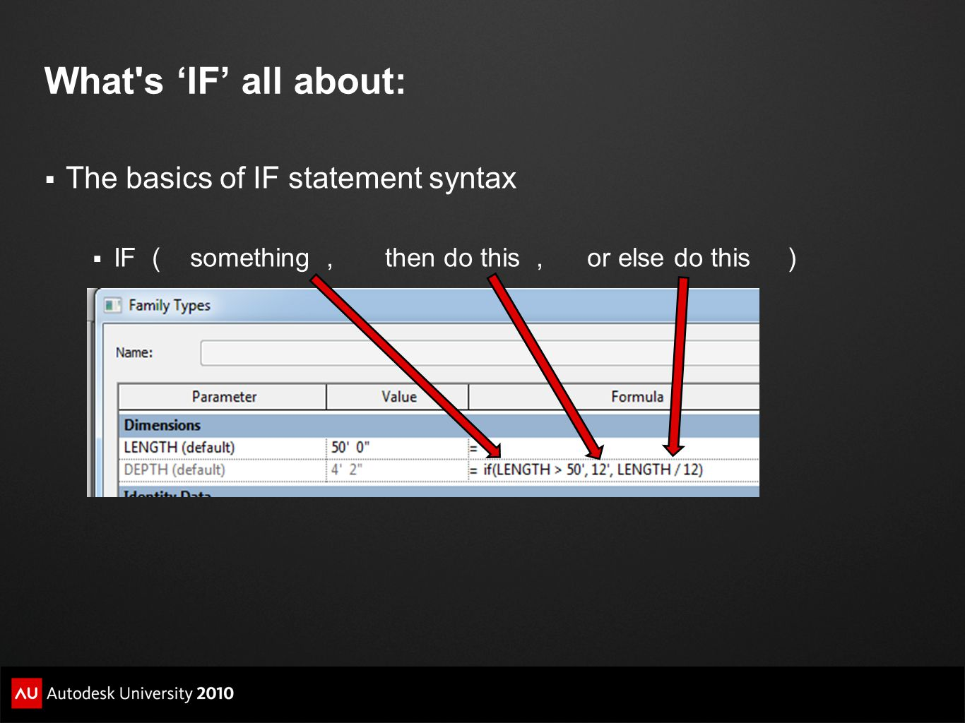 What s 'IF' all about: The basics of IF statement syntax