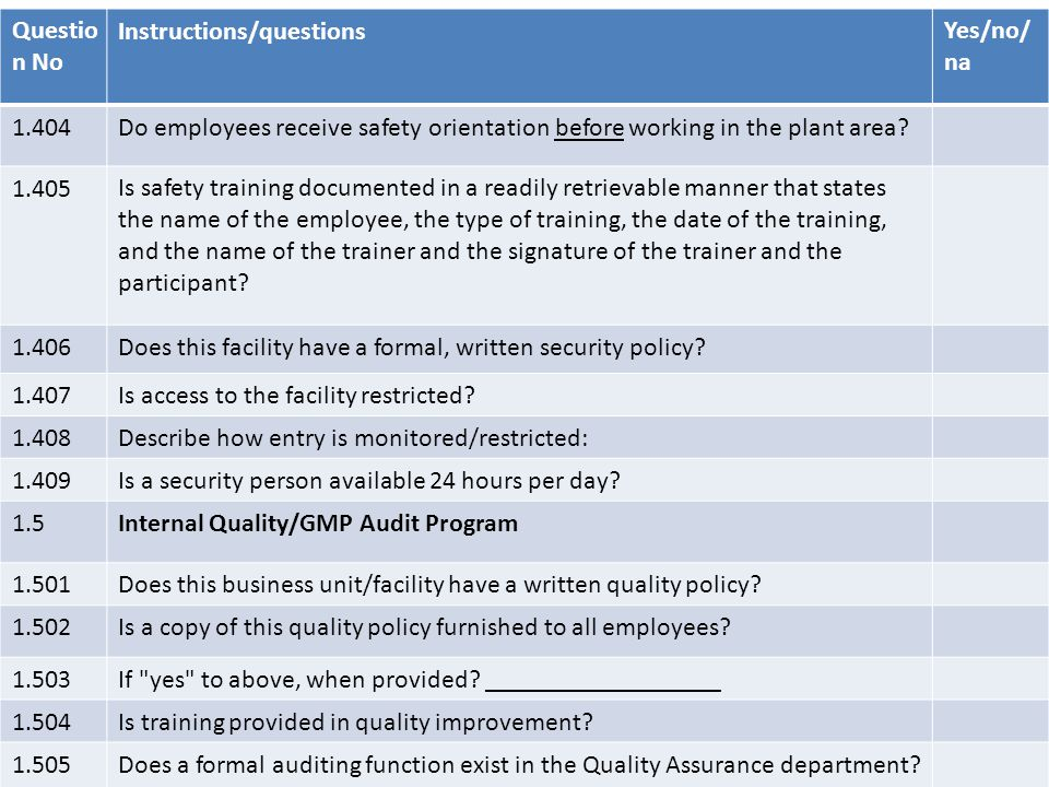 Question No Instructions/questions. Yes/no/na. 1.404. Do employees receive safety orientation before working in the plant area