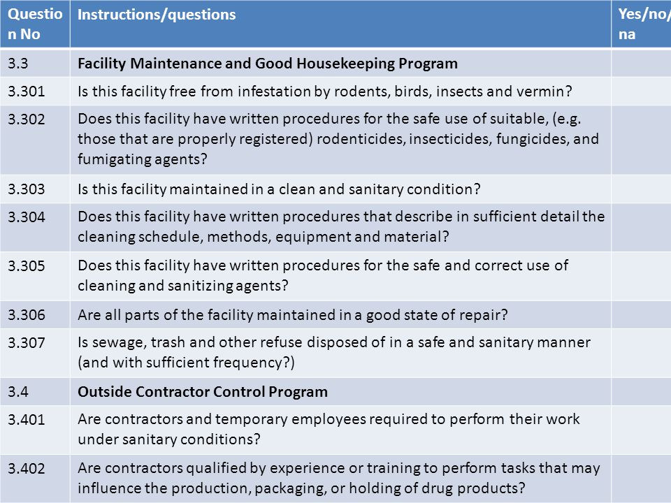 Question No Instructions/questions. Yes/no/na. 3.3. Facility Maintenance and Good Housekeeping Program.