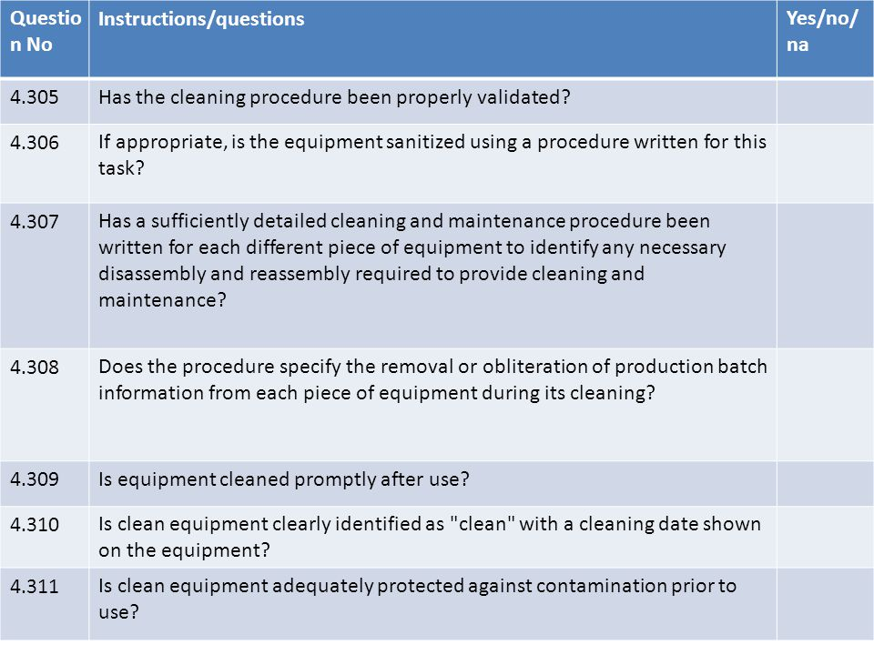 Question No Instructions/questions. Yes/no/na. 4.305. Has the cleaning procedure been properly validated