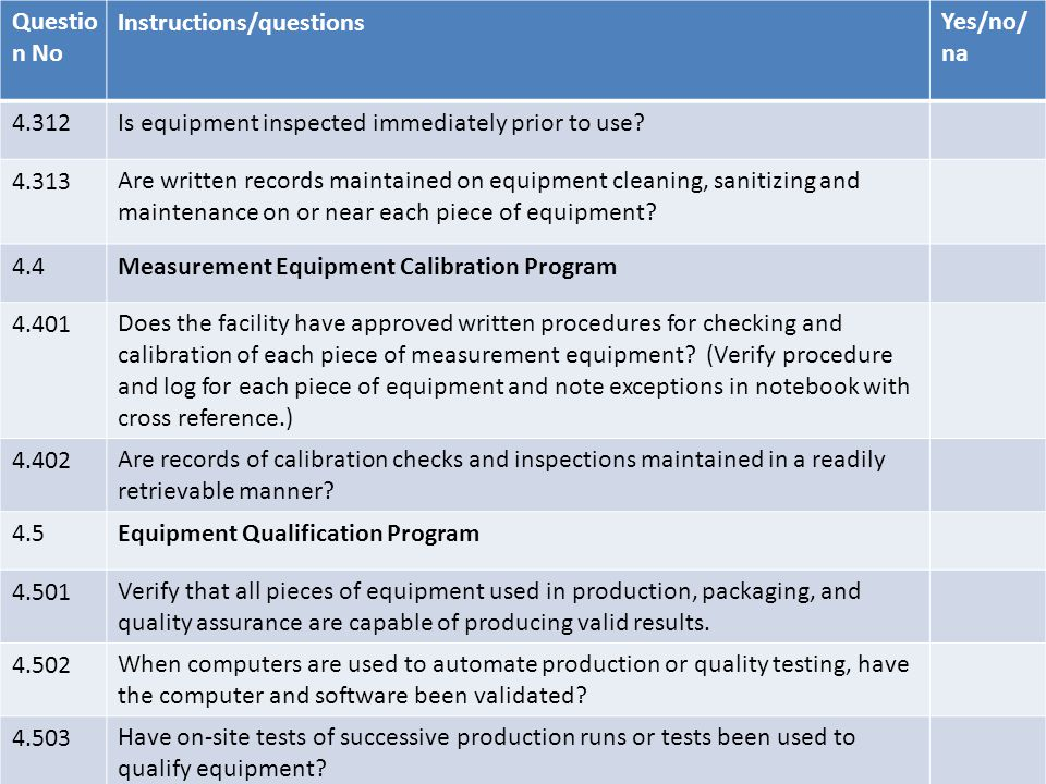 Question No Instructions/questions. Yes/no/na. 4.312. Is equipment inspected immediately prior to use