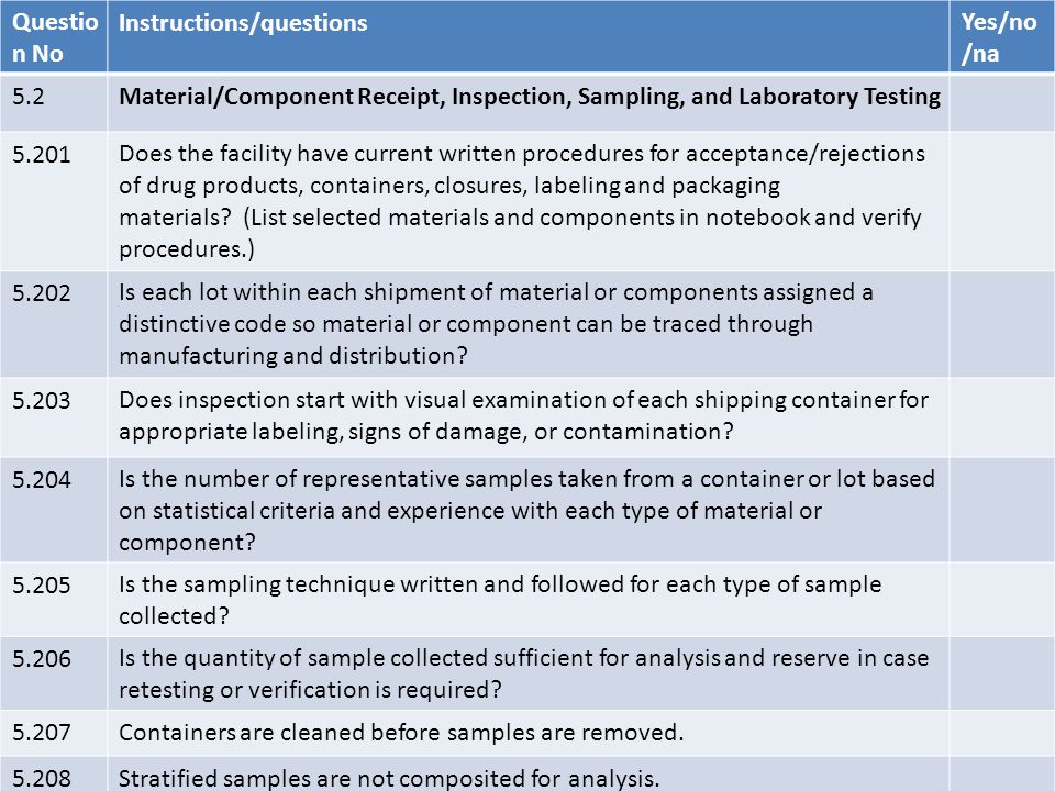 Question No Instructions/questions. Yes/no/na. 5.2. Material/Component Receipt, Inspection, Sampling, and Laboratory Testing.