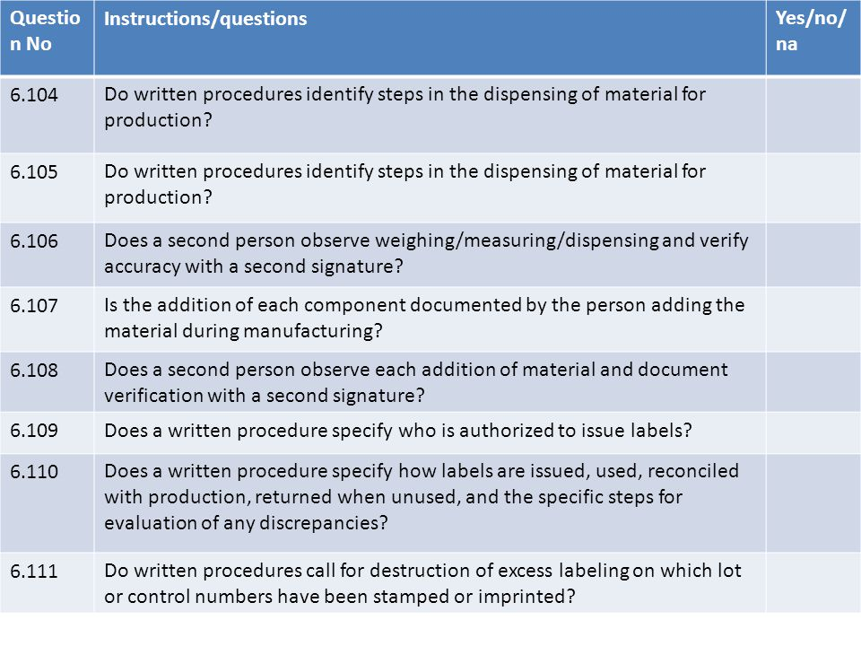 Question No Instructions/questions. Yes/no/na. 6.104. Do written procedures identify steps in the dispensing of material for production
