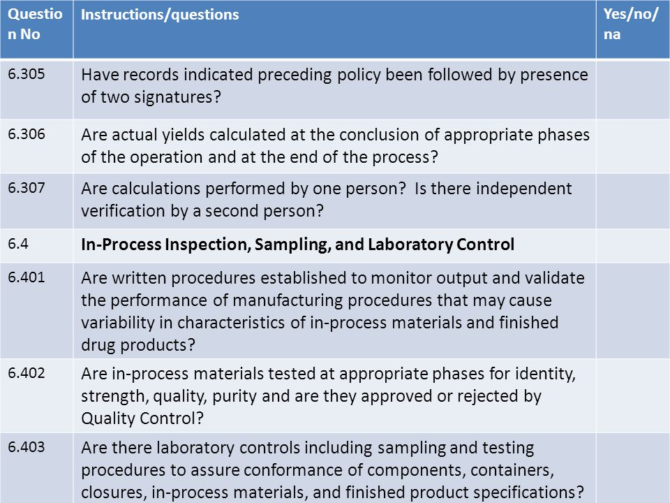 In-Process Inspection, Sampling, and Laboratory Control