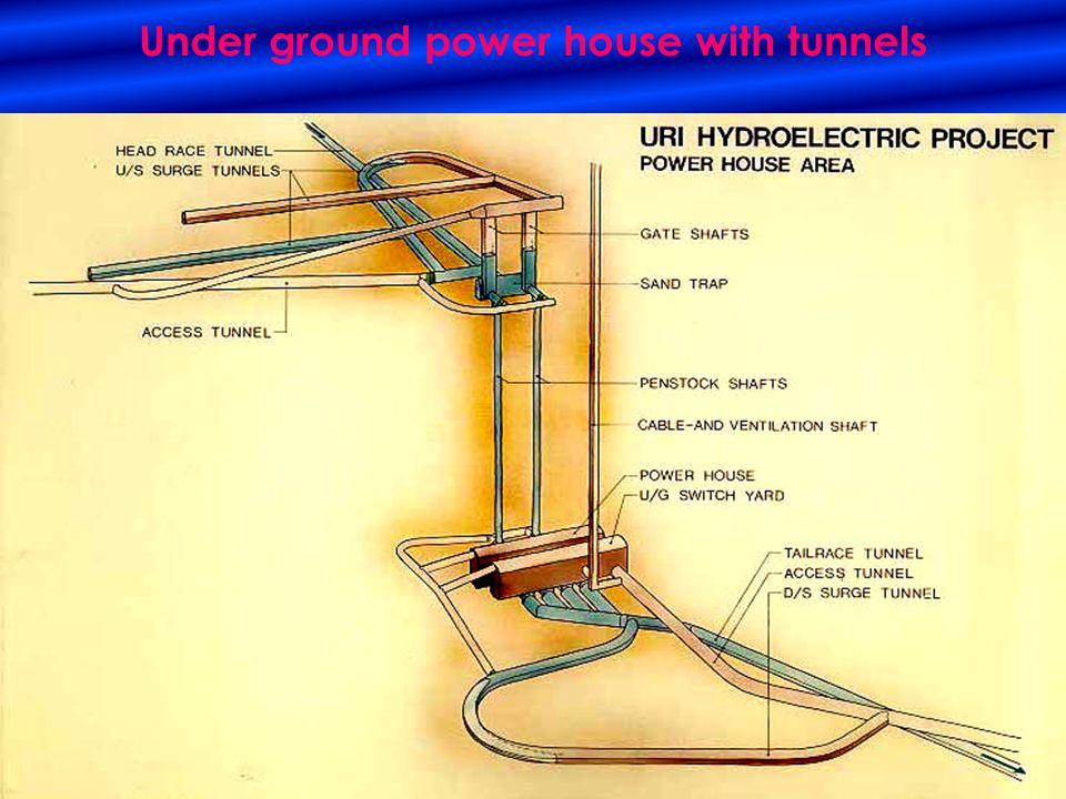 Various - Underground Hustlin' Volume 1