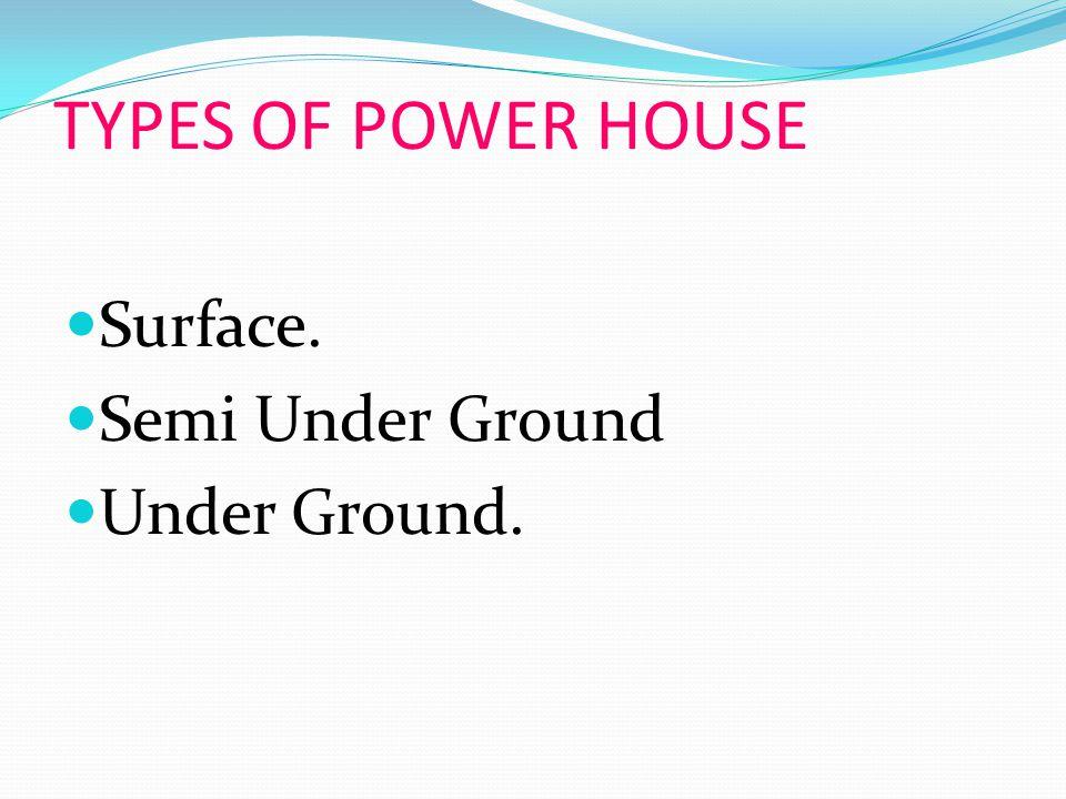 TYPES OF POWER HOUSE Surface. Semi Under Ground Under Ground.