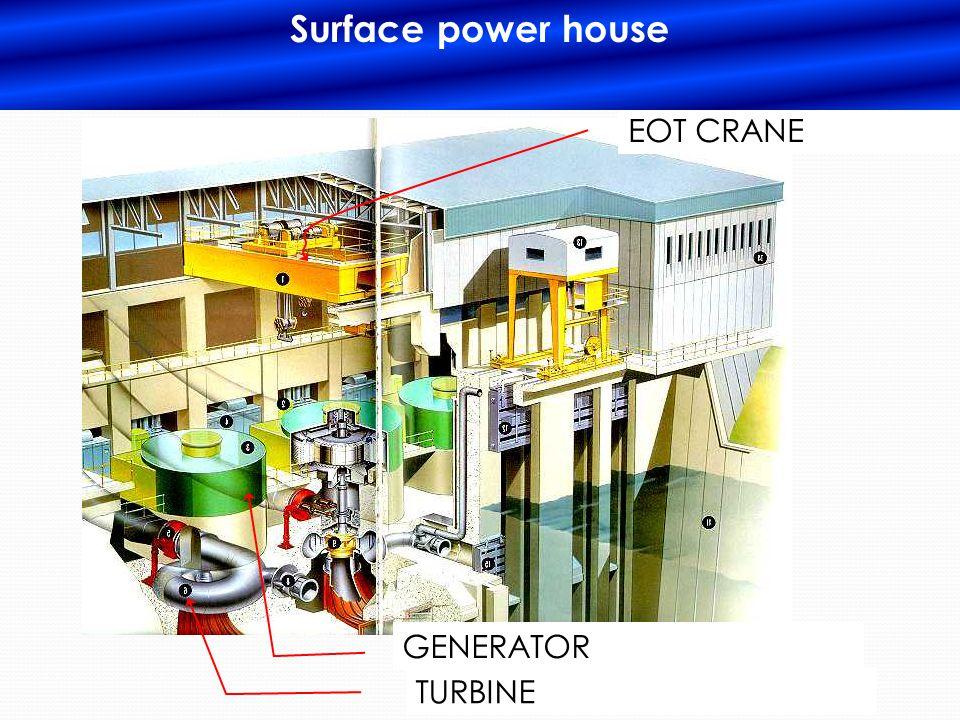 Surface power house EOT CRANE GENERATOR TURBINE