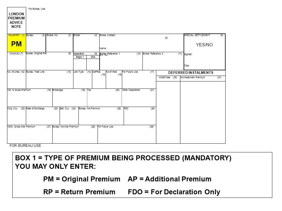 PM = Original Premium AP = Additional Premium