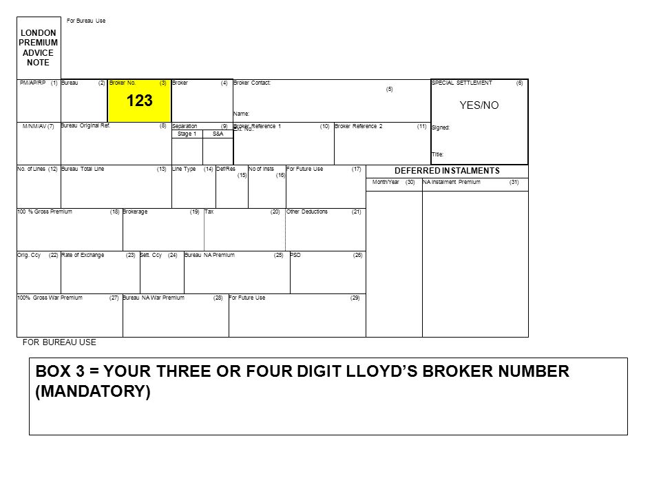 BOX 3 = YOUR THREE OR FOUR DIGIT LLOYD'S BROKER NUMBER (MANDATORY)