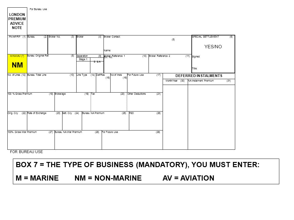 BOX 7 = THE TYPE OF BUSINESS (MANDATORY), YOU MUST ENTER: