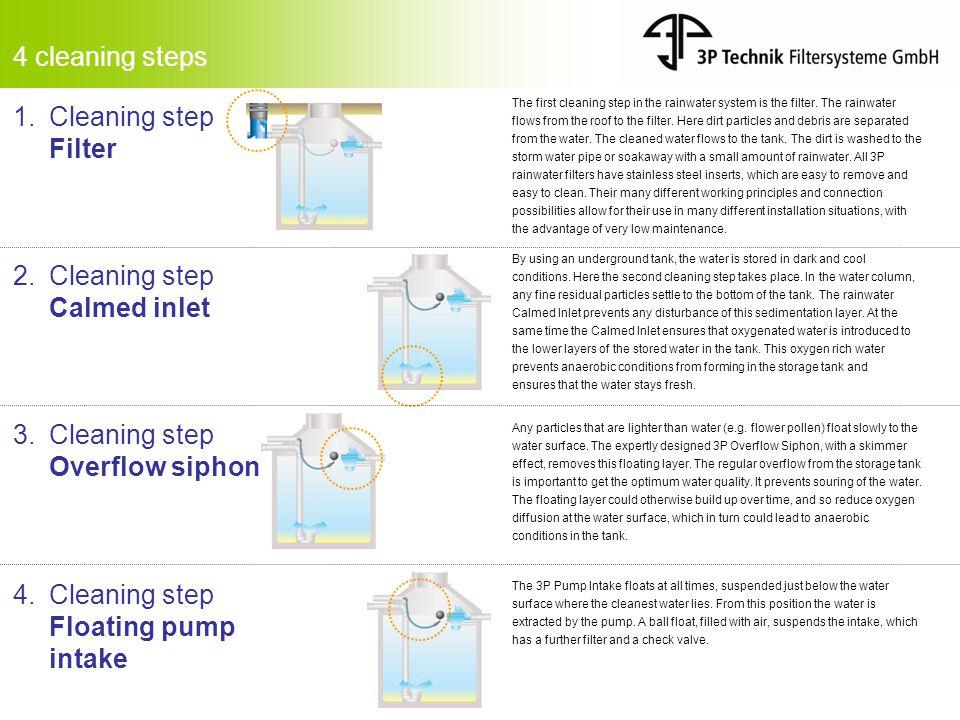 4 cleaning steps Cleaning step Filter 2. Cleaning step Calmed inlet