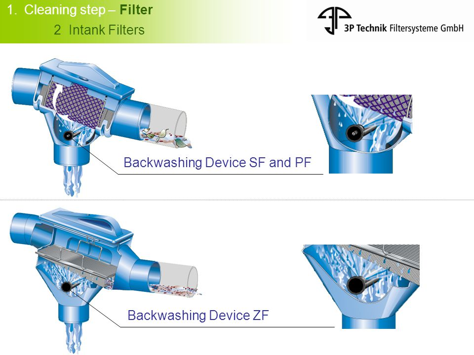 Cleaning step – Filter 2 Intank Filters Backwashing Device SF and PF Backwashing Device ZF