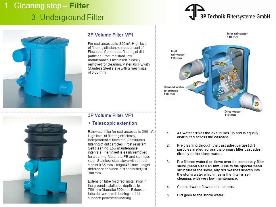 Cleaning step – Filter 3 Underground Filter 3P Volume Filter VF1