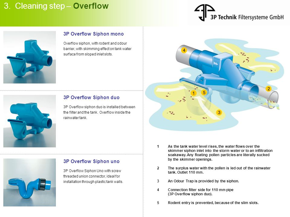 3. Cleaning step – Overflow
