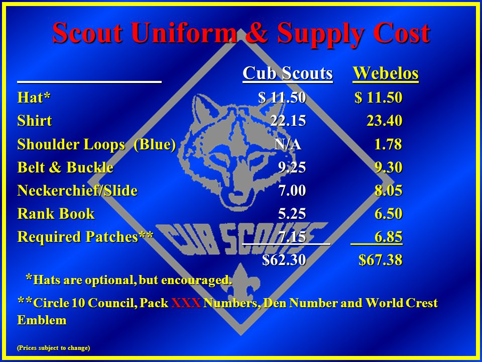 Scout Uniform & Supply Cost