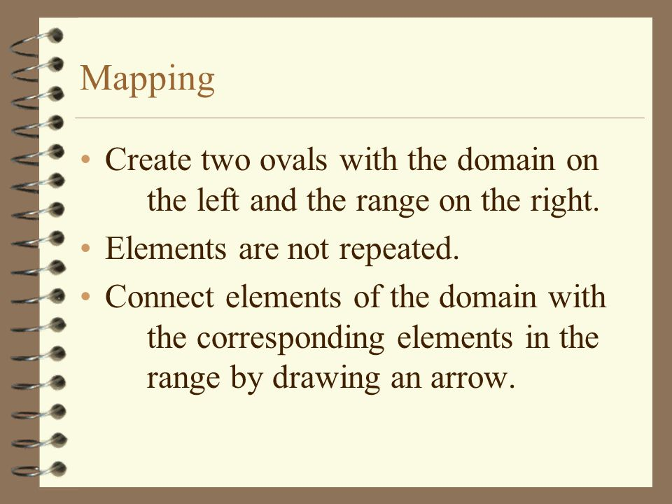 Mapping Create two ovals with the domain on the left and the range on the right. Elements are not repeated.