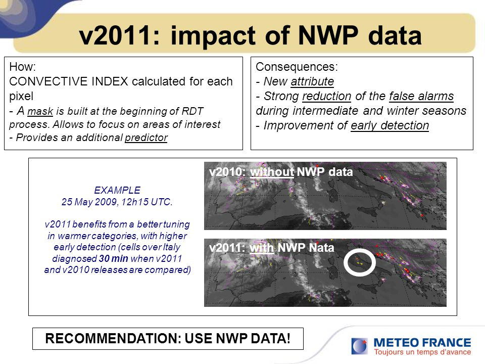 RECOMMENDATION: USE NWP DATA!