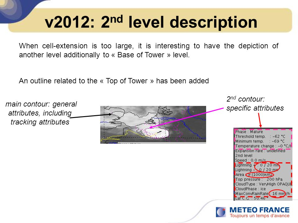 v2012: 2nd level description