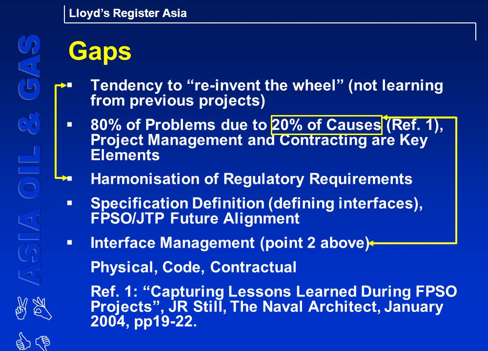Gaps Tendency to re-invent the wheel (not learning from previous projects)
