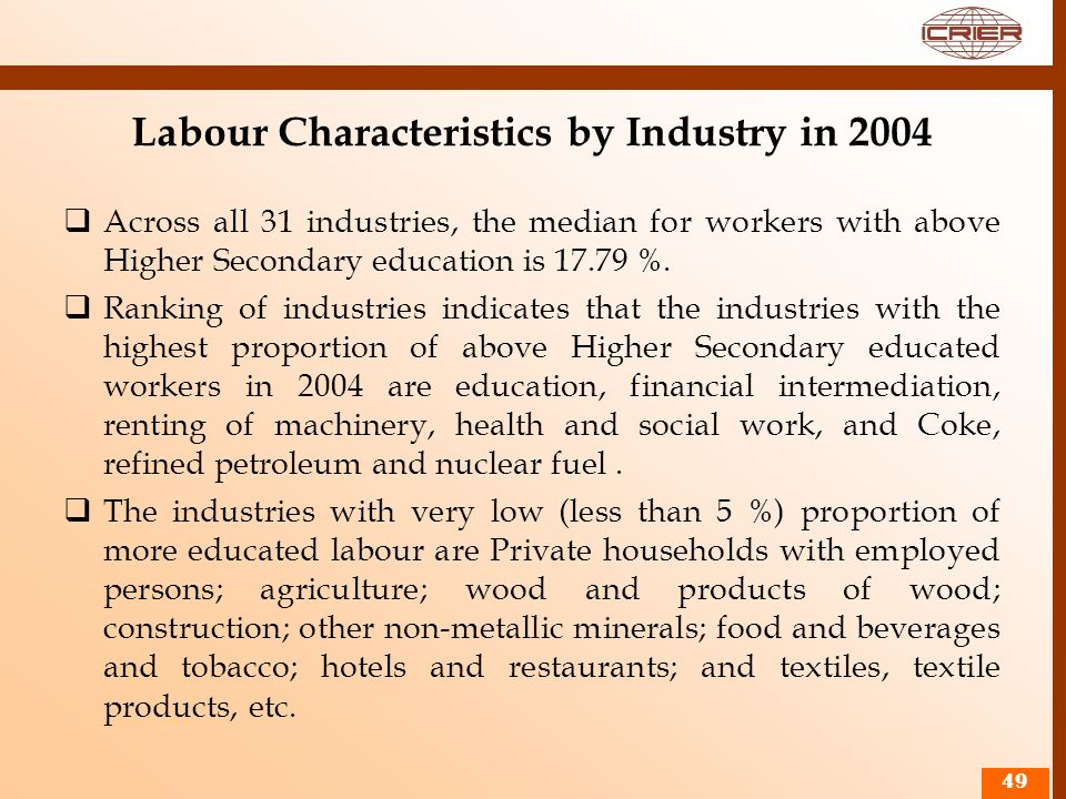 Labour Characteristics by Industry in 2004