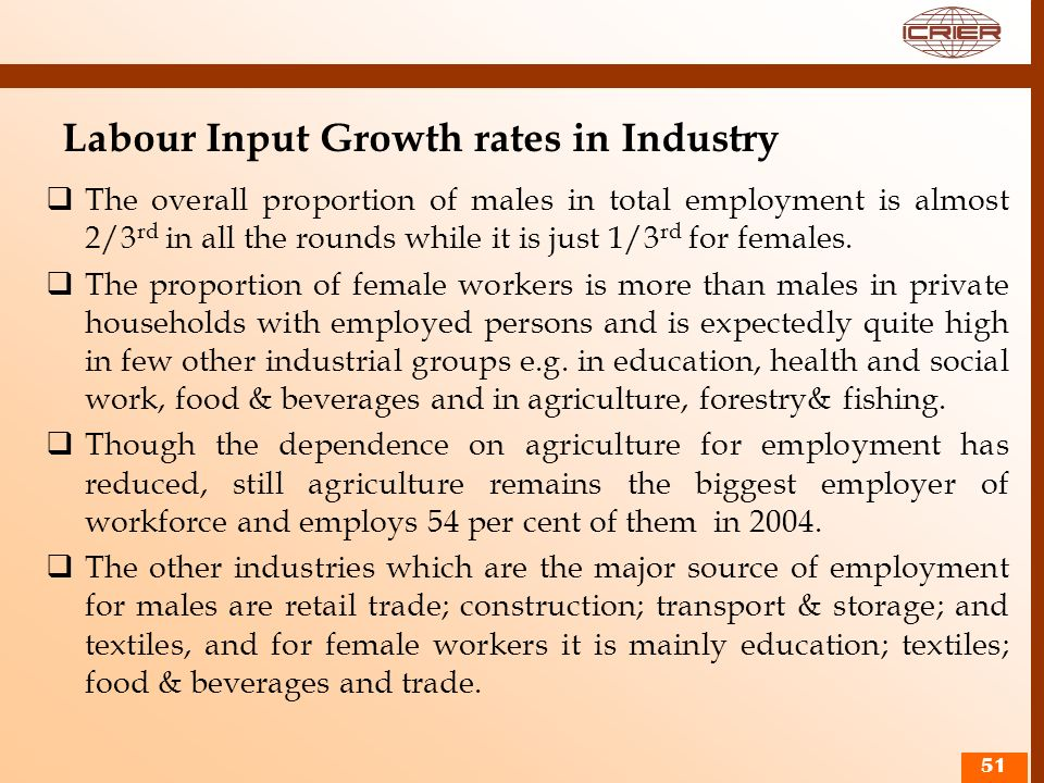 Labour Input Growth rates in Industry
