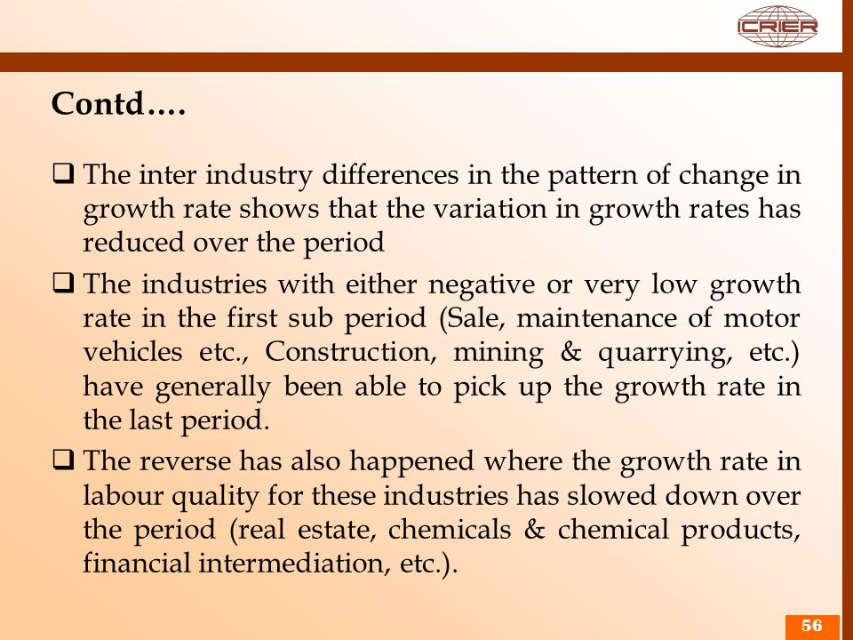 Contd…. The inter industry differences in the pattern of change in growth rate shows that the variation in growth rates has reduced over the period.