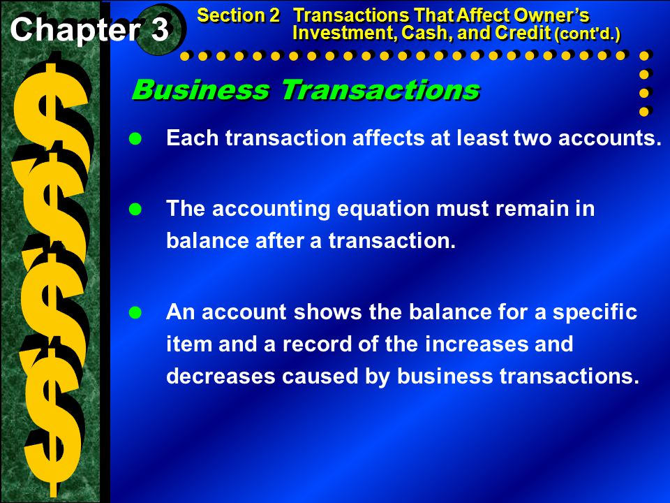 $ $ $ $ Business Transactions Chapter 3