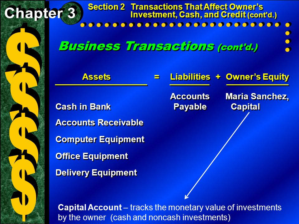 $ $ $ $ Business Transactions (cont d.) Chapter 3
