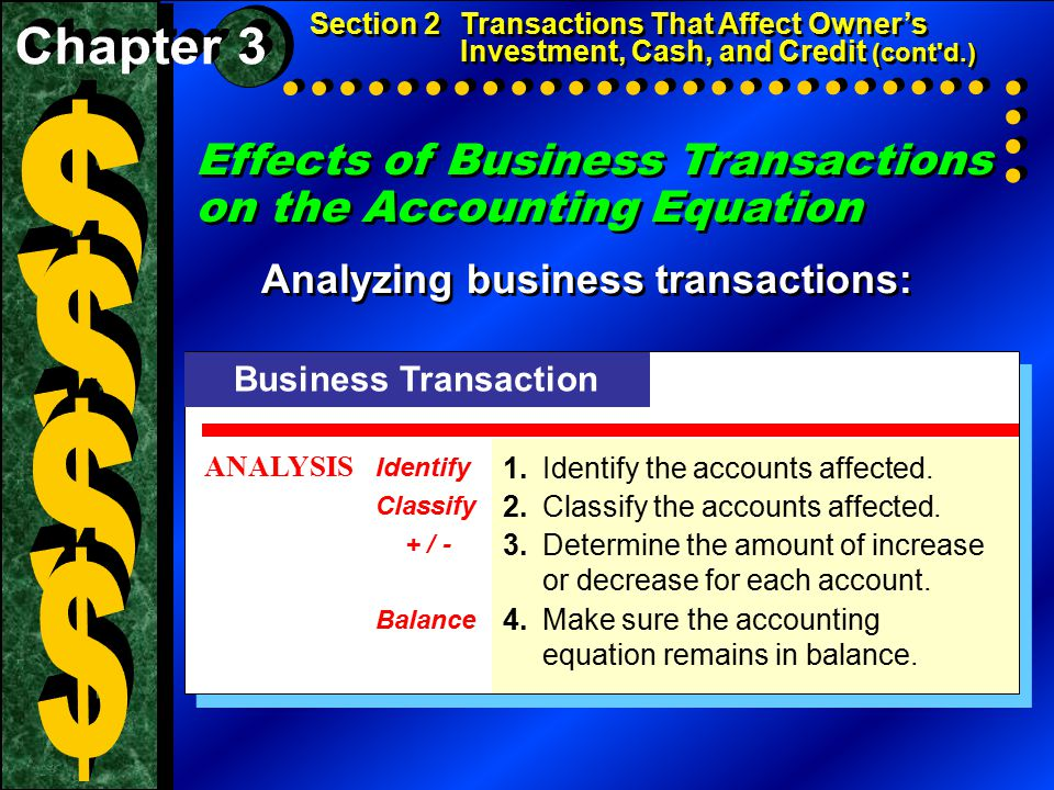 what is the role of the accounting equation in the analysis of business transactions Business accounting consists of three basic activities: identifying, recording and communicating the economic events of a company accountants identify economic events such as transactions and investments.