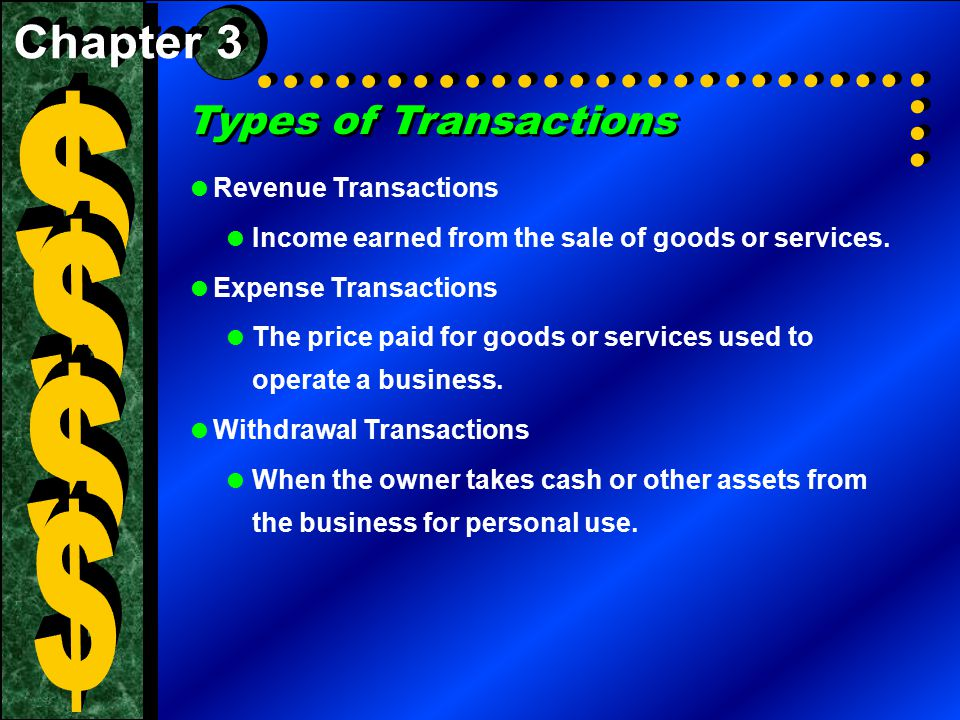 $ $ $ $ Types of Transactions Chapter 3 Revenue Transactions