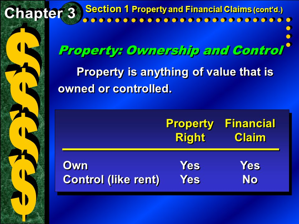 $ $ $ $ Property: Ownership and Control Chapter 3