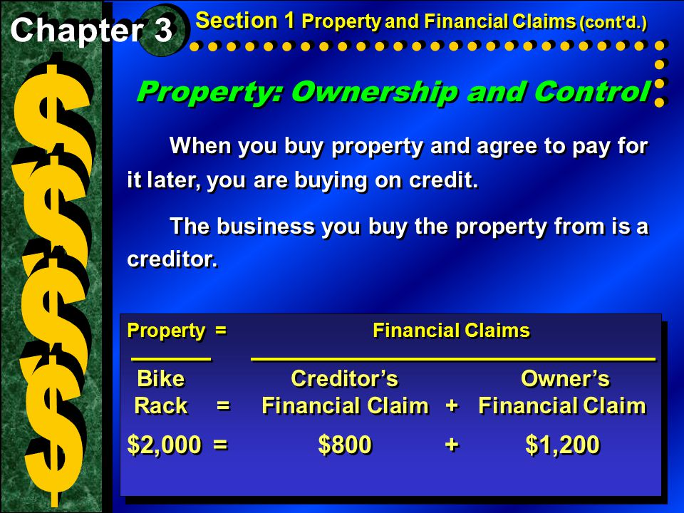 Property: Ownership and Control