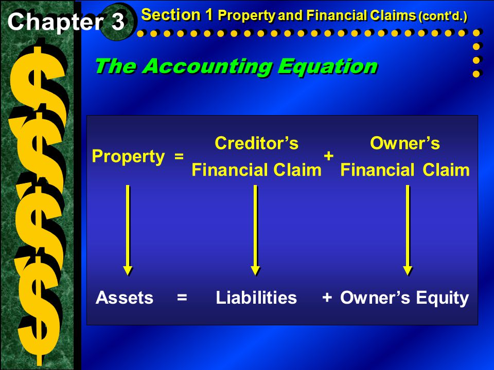$ $ $ $ The Accounting Equation Chapter 3