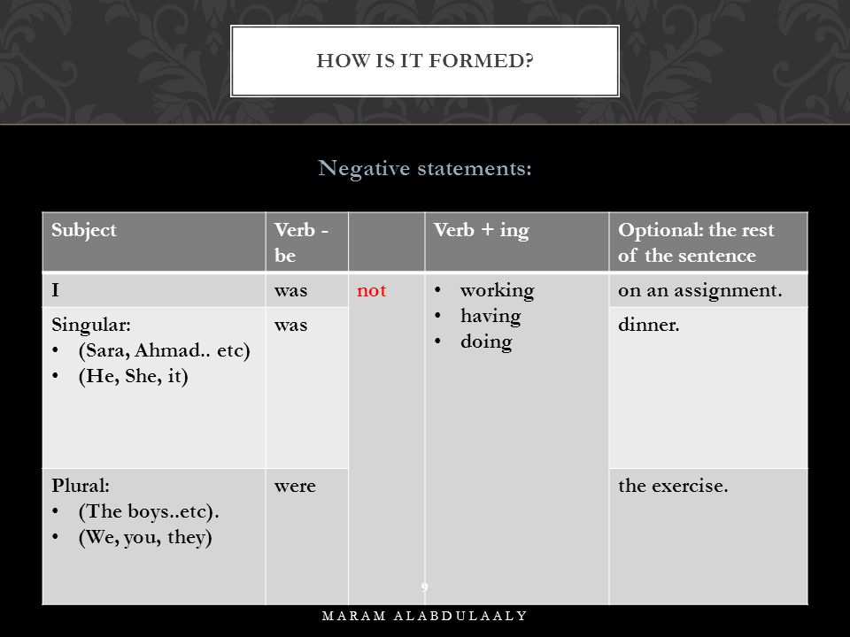 Negative statements: How is it formed Subject Verb - be Verb + ing