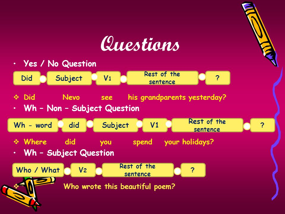 Questions Yes / No Question Wh – Non – Subject Question
