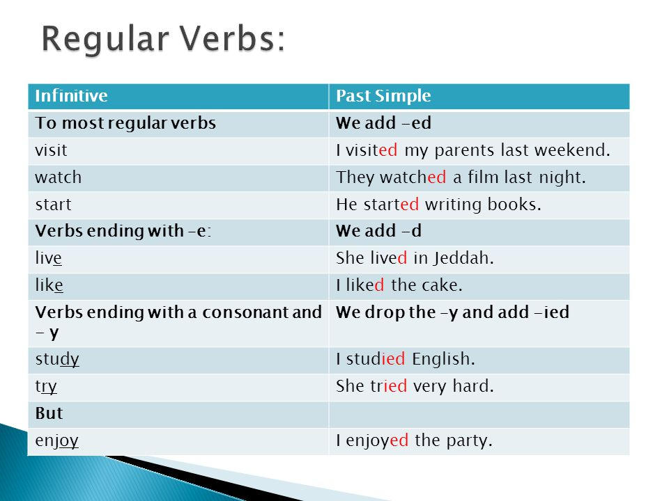 Regular Verbs: Infinitive Past Simple To most regular verbs We add -ed